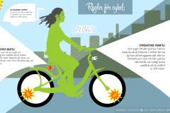 Stefan-Lindblad_Infographic-infografik-cykellampor-reflexer-nya-regler_2016
